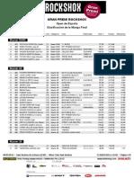 Final Categorias XXI Sant Andreu