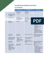 Petunjuk Teknis Pkp Pgpaud Per 10 Des 2012