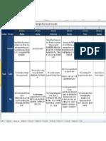 Content Calendar Example_2014