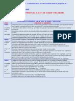 Matemc3a1tica Indicadores de Desempec3b1o Para Cambio y Relaciones (1)
