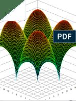 Substation grounding grid design using Alternative Transients Program-ATP and ASPIX