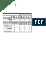 Digital Dating - Umfrage & Auswertung von Deals.com