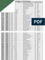 Telefonia Uenf Cct Portabilidade Dez 2012