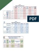 Topes de Precios y Creditos 2013 ONAVIS