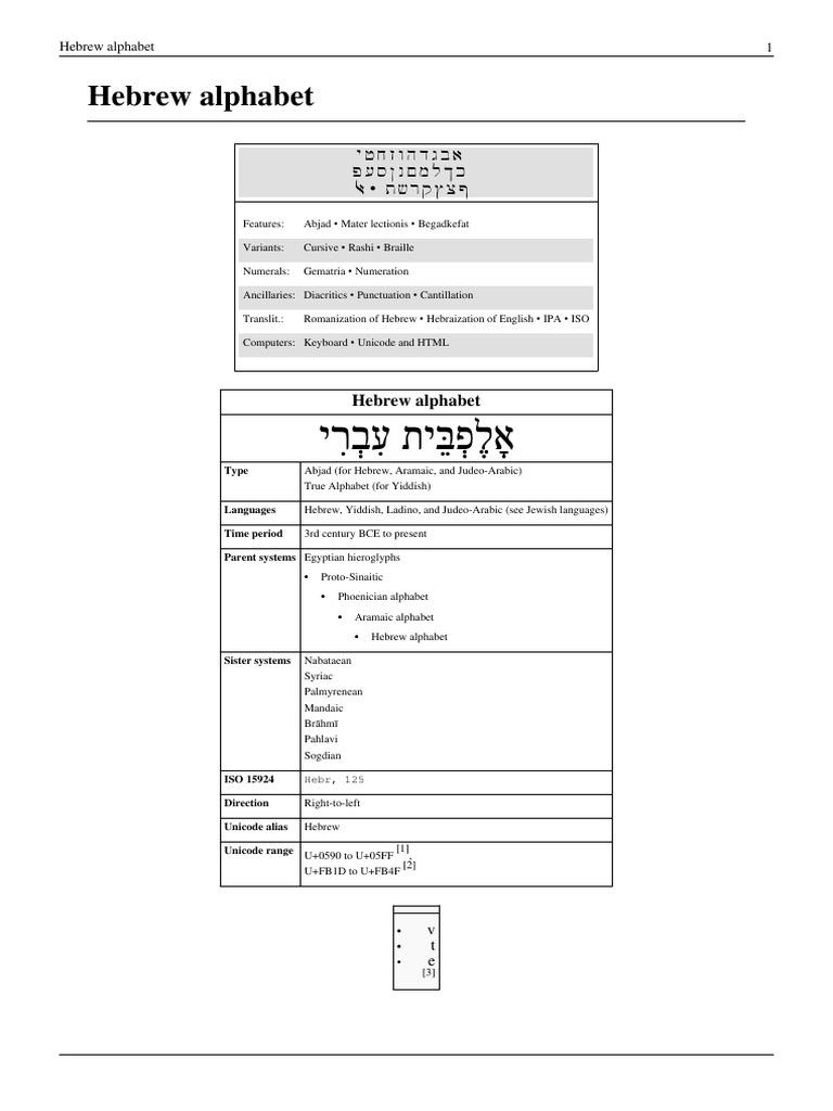 Mikledet hebrew online dating