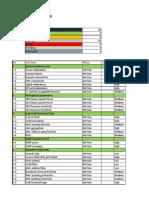 [Nov2413]Gpon Olt-Ont - Ems Test Cases
