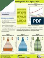 Infografía Nº 4 - 2013 Bono demográfico