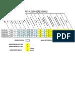 STUDENTFEEDBACK (1)