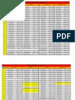 Records Nacionales CHILE (Actualizado Marzo 2014)