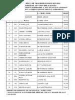First Merit List of BCS Session (2012-16)