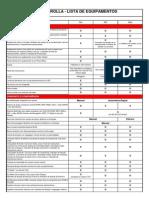 Toyota COROLLA 2015 - Ficha Tecnica e Lista de Equipamentos