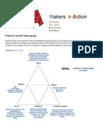 trianglesactivitytheoryappliedtomakersinaction