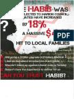 Labor pamphlet attacking Liberal Candidate Carolyn Habib