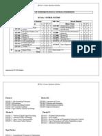 M.Tech Control Systems syllabi MANIPAL UNIVERSITY