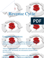Revenue Cycle Report
