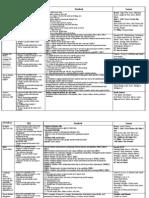 K curriculummap.quarter1