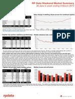 Weekend Market Summary Week Ending 2014 March 9 1