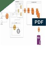SoftwareArchitecture_NTier_JavaEE_JSF_EJB_DesignPatterns_MySQL.docx