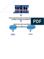 mapa conceptual entorno empresarial