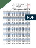 Rental Analysis of P10 Per Hour v2