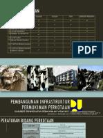 F. Pembangunan Infrastruktur Permukiman Perkotaan (Rusunawa, Kws Kumuh Dan Kws RSH)-KASUBDIT WIL1