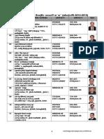 General Members 2012 13