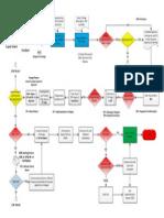 Change Process - Quotolate