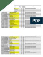 Data Outreach Segamat 2014