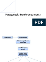 Patogenesis Bronkopneumonia.pptx