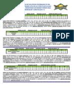 Resultados Softbol i Vuelta Liga Nindiri 2014 Fecha a Fecha