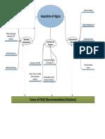 Visio-Group Presentation - Progress Changers (PALIG)