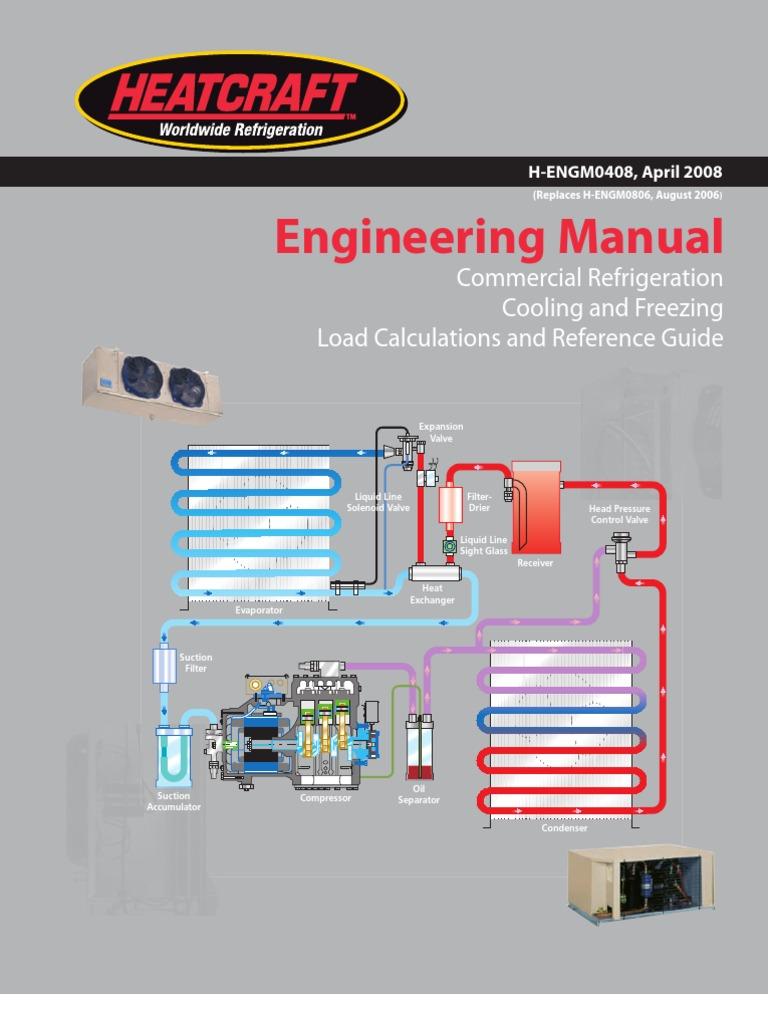 larkin heatcraft manual open source user manual u2022 rh dramatic varieties com