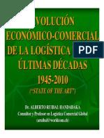Evolucion de La Logistica-Ruibal