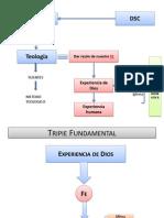 Ubicación_DSC_CorpusTeologico.pptx