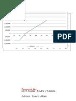 (224888313) Financial-plan Anupam