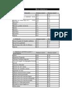 Pesos Volumetricos Materiales