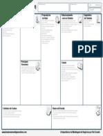 Cópia de Business Model Canvas em português