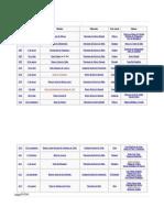 Cronología cabildos
