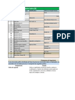 Tabela de Letras ISA 5.1