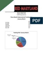 March 2014 RMN Poll