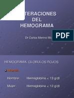 Alteraciones Del Hemograma