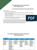 Kata Kerja Operasional (Kko) Edisi Revisi Taksonomi Bloom