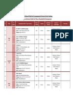 Index bureau d_étude.pdf