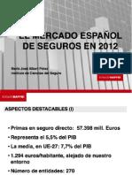 Presentacion Mercado Español 2012_Panama_Fundacion Mapfre_Maria J Albert