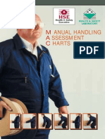 Manual Handling Assessment