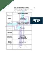 Politica de Subsistencia Pastoral 2013 (a Partir de Abril)