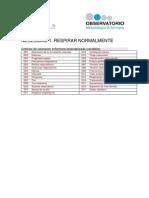 CENES Variables Necesidad 1