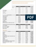 Tabela SINAPRO 2014