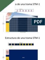 Estructura de Una Trama STM-1