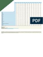 Eurostat Table Tec00116PDFDesc a7794a67 b11d 4665 Bc77 Eb7763aa6bda